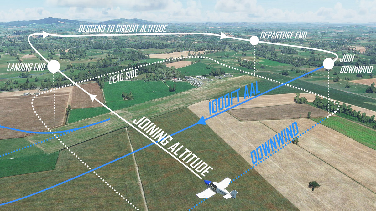 FS Academy releases VFR training package for Flight Simulator