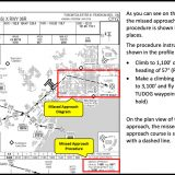 missed approaches ebook msfs